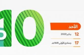 تعرف على أبرز 10 فعاليات بمختلف مناطق المملكة.. غداً - المواطن