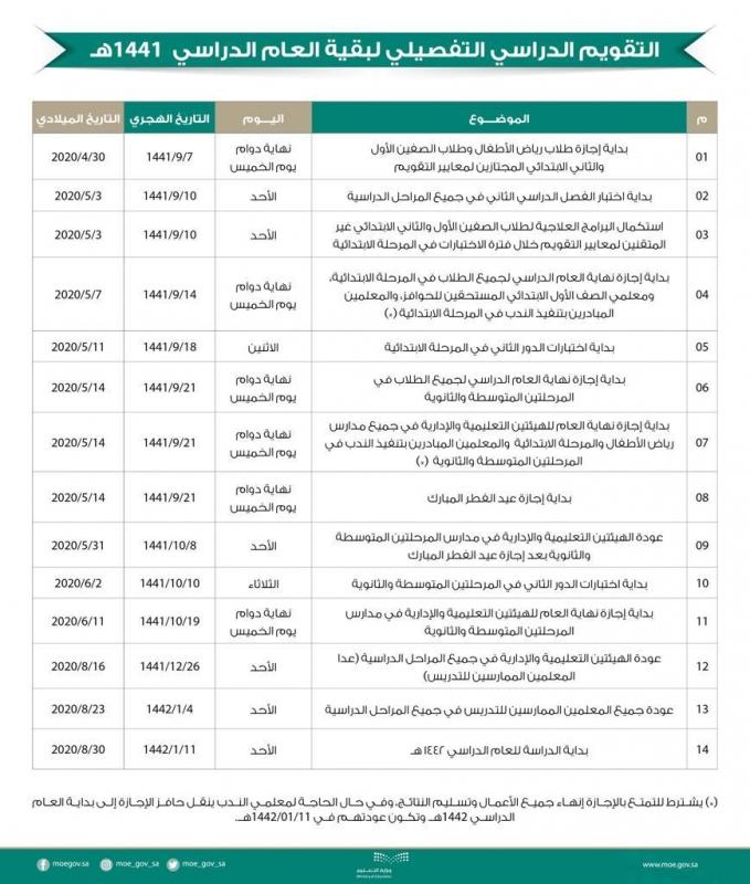 التقويم الدراسي ١٤٤٠-١٤٤١