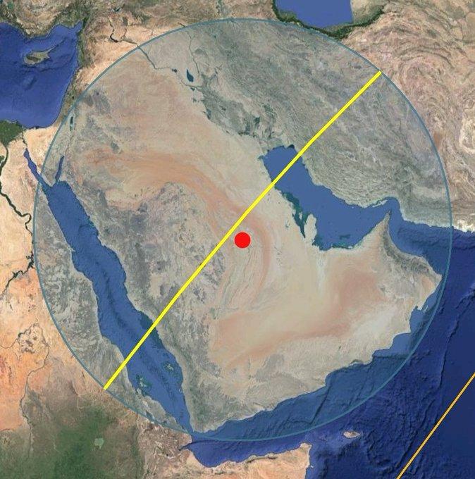 تحركات المحطة الفضائية الدولية