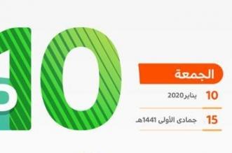 تعرف على أبرز 10 فعاليات بمختلف المناطق اليوم في المملكة - المواطن