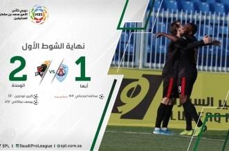 أبها ضد الوحدة في الدوري السعودي