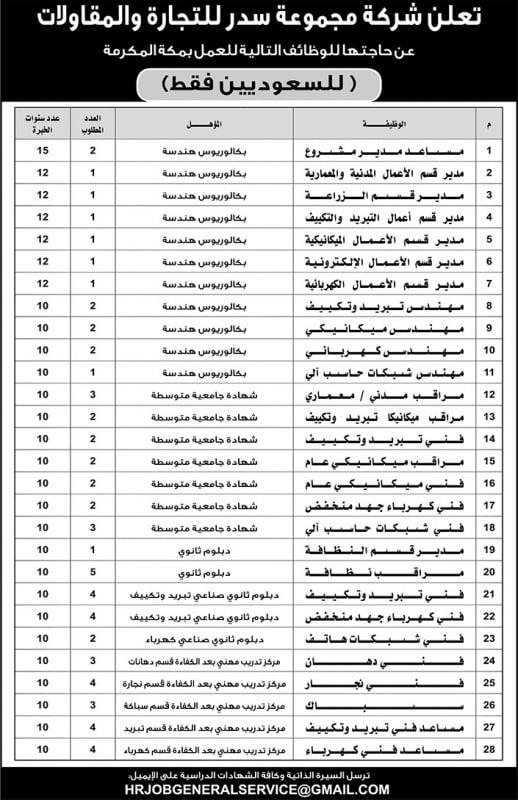65 وظيفة بعدة تخصصات في مكة المكرمة - المواطن