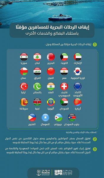 تعليق الرحلات البحرية بين المملكة وحوالي 50 دولة