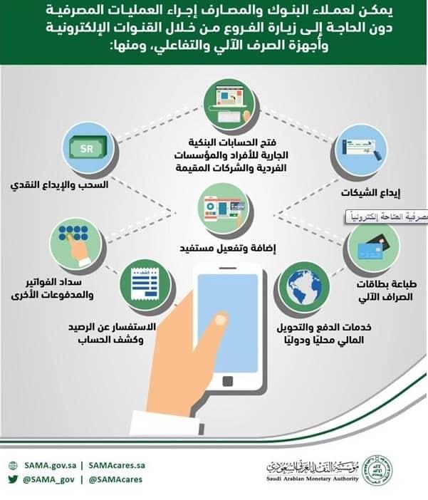 ساما تذكّر عملاء البنوك بالخدمات المصرفية المتاحة إلكترونيًا - المواطن