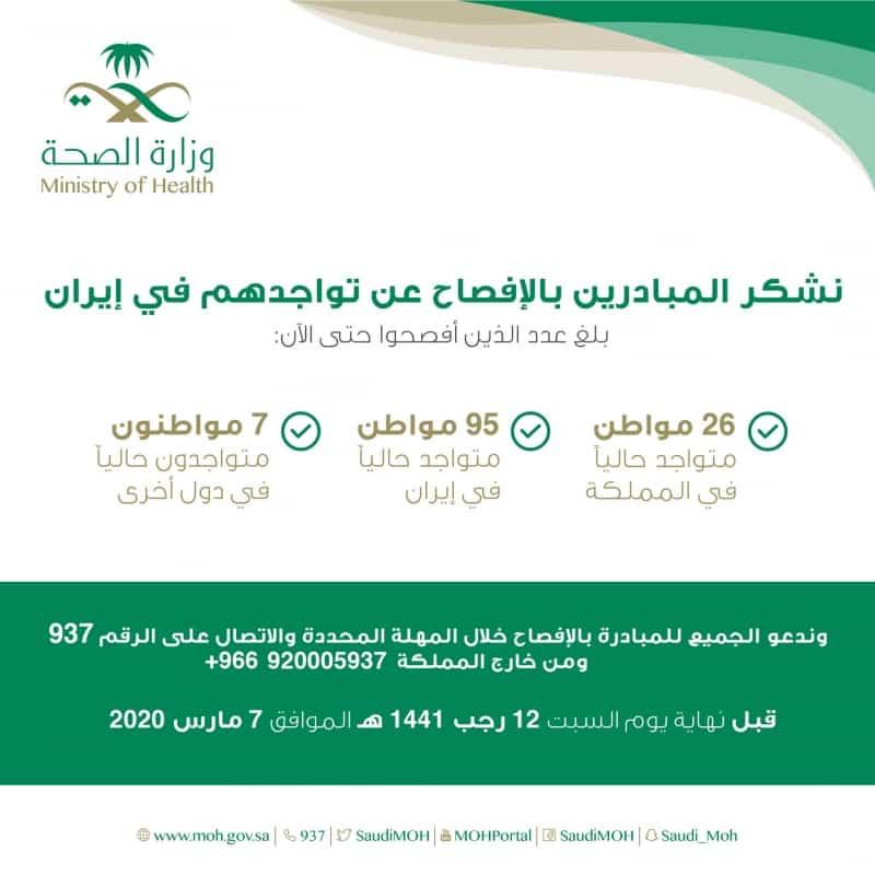 الصحة: 26 مواطنًا بالمملكة أفصحوا عن تواجدهم بإيران - المواطن