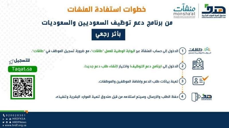 هدف: 4 خطوات للاستفادة من مبادرة دعم توظيف السعوديين