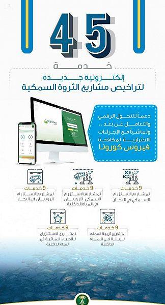 """45 خدمة إلكترونية جديدة لمشاريع الثروة السمكية عبر """"زراعي"""" - المواطن"""