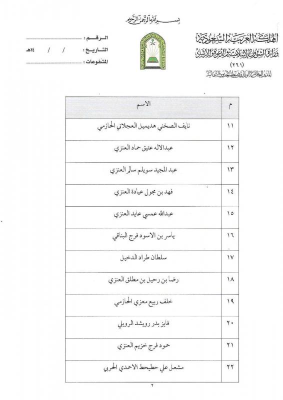 إعلان أسماء المرشحين والمرشحات على وظيفة مراقب مساجد بالشمالية صحيفة المواطن الإلكترونية