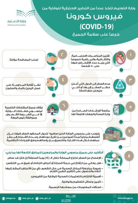 التعليم تتخذ إجراءات للوقاية من كورونا.. تقنين المناسبات لأكثر من 50 شخصًا - المواطن