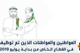 مبادرة لدعم المواطنين موظفي القطاع الخاص بأثر رجعي - المواطن