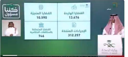متحدث النيابة: نرصد شائعات التواصل على مدار الساعة وأنجزنا 746 قضية مخالفات نظامية