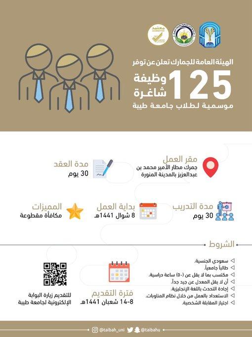 الجمارك تعلن عن 125 وظيفة شاغرة لطلاب جامعة طيبة - المواطن