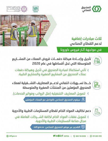 تفاصيل 3 مبادرات جديدة لدعم القطاع الخاص الصناعي