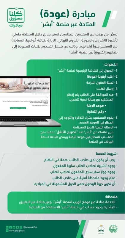 الجوازات تعلن شروط وخطوات التسجيل في مبادرة عودة المقيمين عبر أبشر - المواطن