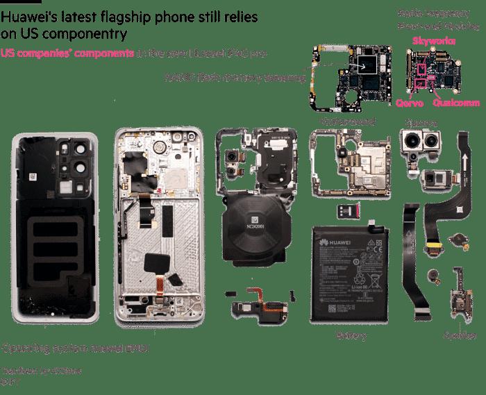 رغم الحظر والحرب التجارية.. هاتف Huawei P40 Pro يضم مكونات أمريكية - المواطن