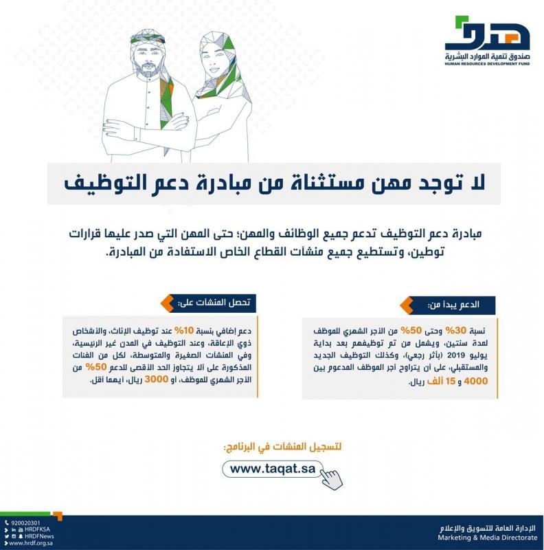 هدف لمنشآت القطاع الخاص: لا توجد مهن مستثناة من مبادرة دعم التوظيف - المواطن