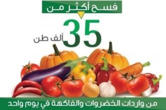 البيئة تفسح أكثر 35.7 ألف طن من الخضراوات والفاكهة - المواطن