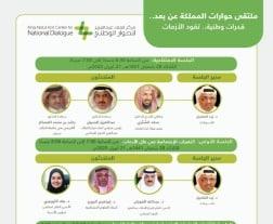 """مركز الملك عبدالعزيز للحوار الوطني يختتم فعاليات """"حوارات المملكة عن بعد"""""""
