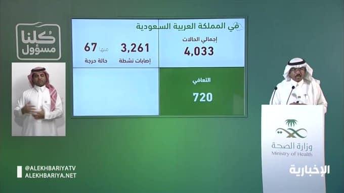 توزيع حالات إصابات كورونا في المناطق.. مكة تتصدر بـ131 حالة