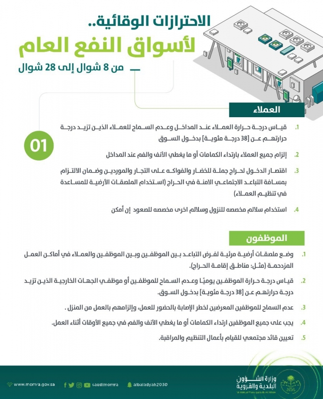 إليك البروتوكولات الوقائية البلدية الخاصة بالمحلات والمولات والمطاعم والمقاهي - المواطن