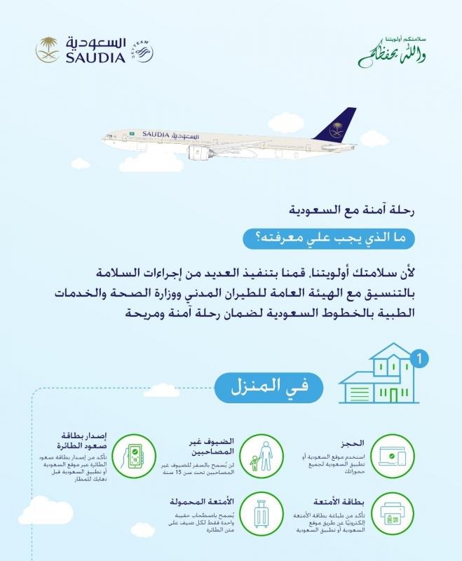 الخطوط السعودية تنشر الشروط الجديدة للسفر أبرزها منع سفر ما هم دون 15 عامًا دون مرافق 1