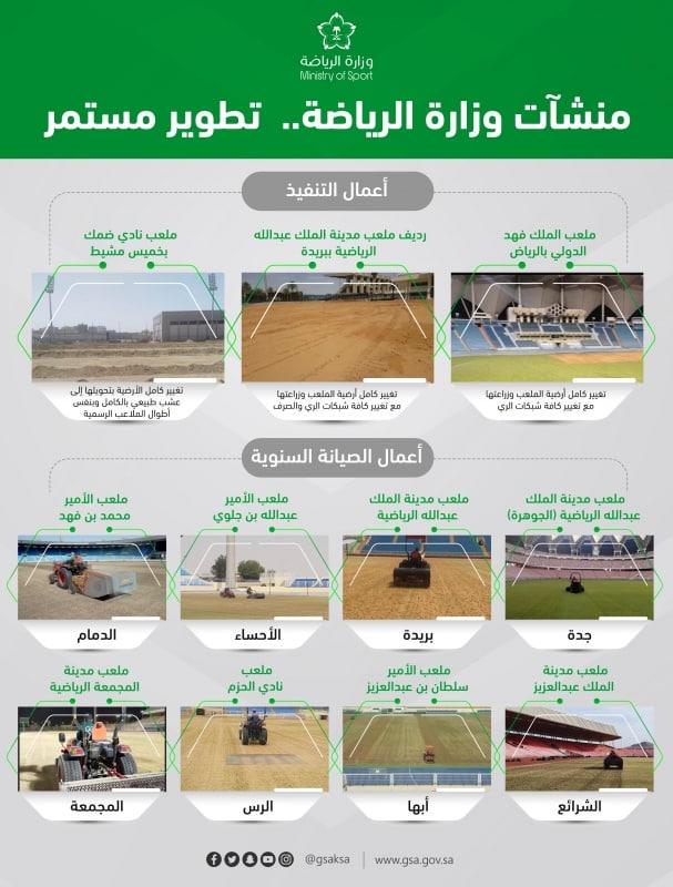ملاعب وزارة الرياضة