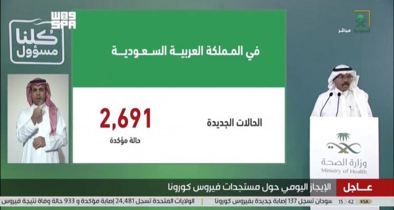الصحة: تسجيل 2691 إصابة جديدة بفيروس كورونا.. 60 % لغير السعوديين