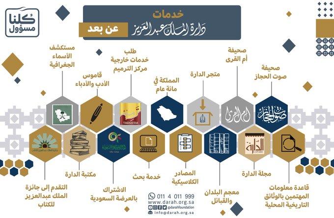 دارة الملك عبدالعزيز تتيح 16 خدمة إلكترونية للباحثين والمهتمين
