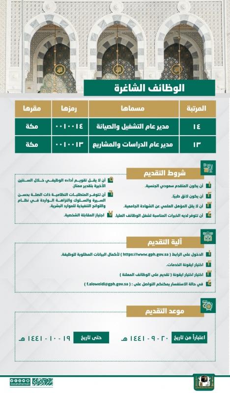 وظائف في رئاسة الحرمين للمرتبتين 13 و14 - المواطن