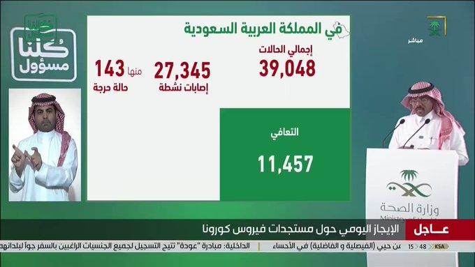 تسجيل 1313 حالة تعافٍ جديدة.. و3 مدن تسجل 1175 إصابة