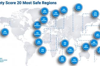السعودية تحتل المركز 17 في الدول الأكثر أمانًا من كوفيد 19 - المواطن