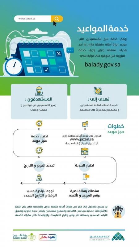 راجع أمانة جازان إلكترونيًّا عبر خدمة موعد