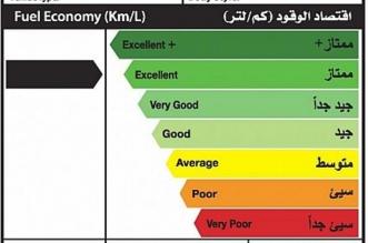 """إلزام موديلات 2015 فما فوق باستخدام """"بطاقة اقتصاد الوقود"""" - المواطن"""