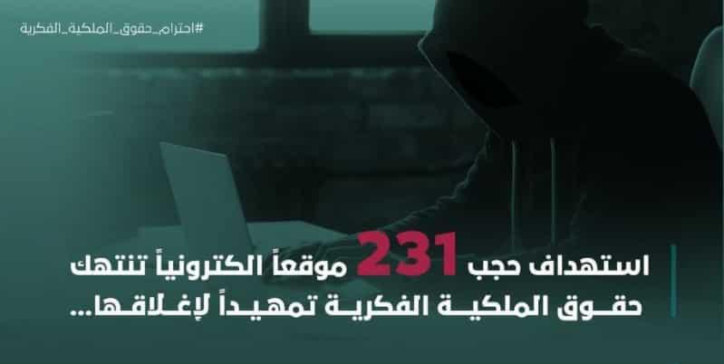 الملكية الفكرية تستهدف حجب 231 موقعًا إلكترونيًا مخالفًا تمهيدًا لإغلاقها