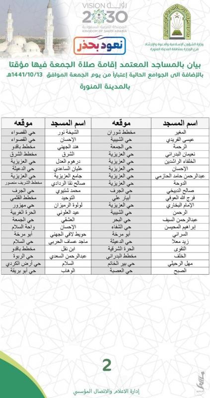 الشؤون الإسلامية تنشر قوائم المساجد المعتمد إقامة الجمعة فيها بالمدينة - المواطن
