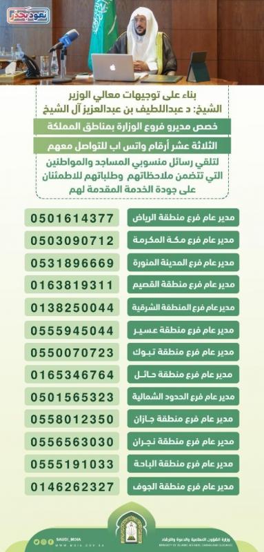 واتس آب الشؤون الإسلامية يستقبل طلبات وملاحظات المواطنين حول المساجد - المواطن