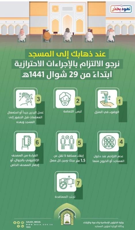 ضوابط فتح المساجد والمدة بين الآذان والإقامة مع عودة الحياة لطبيعتها - المواطن