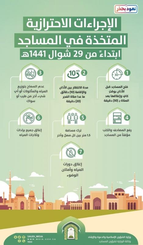 الداخلية السعودية تقرر فرض غرامة 50 ألف ريال لمخالفي هذه الإجراءات من المواطنين والمقيمين 1
