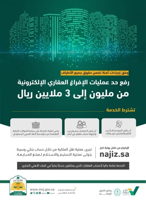 وزارة العدل ترفع حد قيمة الإفراغ الإلكتروني للعقارات من مليون إلى 3 ملايين ريال - المواطن