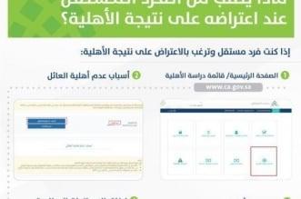 حساب المواطن يوضح خطوات الاستعلام عن حالة الاعتراض - المواطن