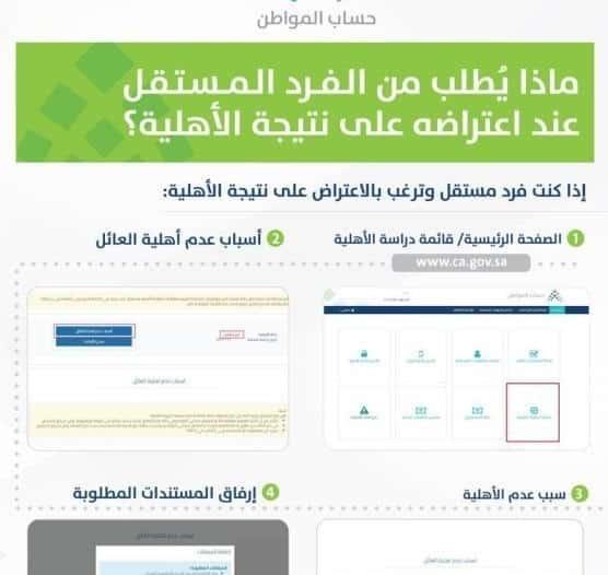 حساب المواطن يوضح خطوات الاستعلام عن حالة الاعتراض