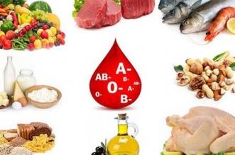 حمية فصيلة الدم