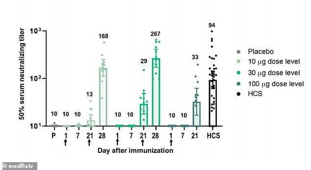 نتائج واعدة من أوكسفورد وفايزر تبدد مخاوف العالم بشأن فيروس كورونا - المواطن