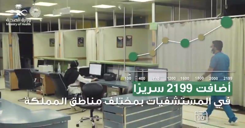 إضافة 2199 سريرًا للعناية الحرجة في مختلف مناطق السعودية