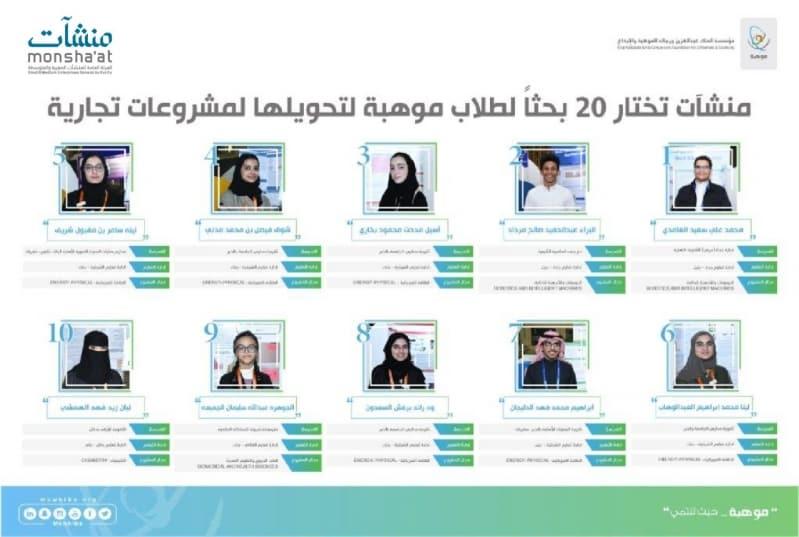 """""""منشآت"""" تختار 20 بحثاً لطلاب """"موهبة"""" لتحويلها لمشروعات تجارية - المواطن"""