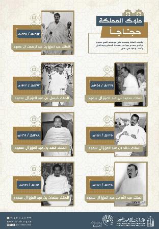 صور نادرة لملوك السعودية أثناء أداء مناسك الحج