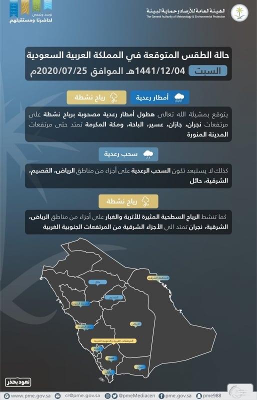 أمطار رعدية ورياح نشطة تضرب 10 مناطق بالسعودية.. والأرصاد الجوية تصدر بيان بالتفاصيل 2
