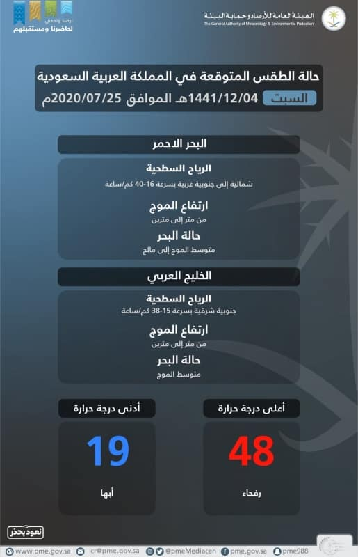 أمطار رعدية ورياح نشطة تضرب 10 مناطق بالسعودية.. والأرصاد الجوية تصدر بيان بالتفاصيل 1