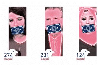 629 تغريدة من غادة عويس وريان وخديجة تهاجم السعودية خلال شهر - المواطن