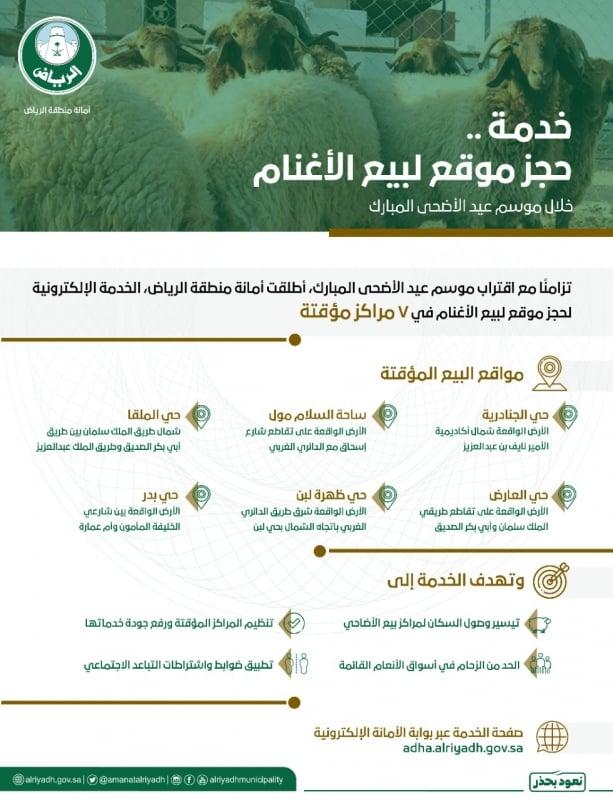 رابط حجز مواقع بيع الأغنام في 7 مراكز مؤقتة بالرياض صحيفة المواطن الإلكترونية